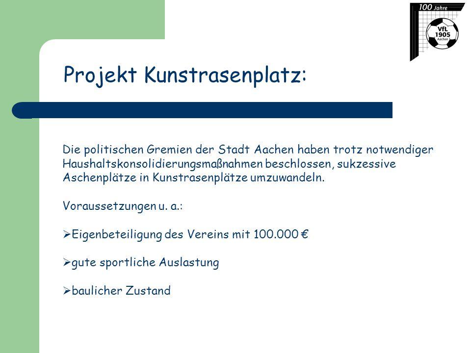 Projekt Kunstrasenplatz: Die politischen Gremien der Stadt Aachen haben trotz notwendiger Haushaltskonsolidierungsmaßnahmen beschlossen, sukzessive As
