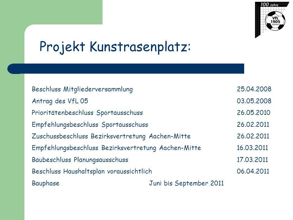 Projekt Kunstrasenplatz: Beschluss Mitgliederversammlung 25.04.2008 Antrag des VfL 0503.05.2008 Prioritätenbeschluss Sportausschuss26.05.2010 Empfehlu