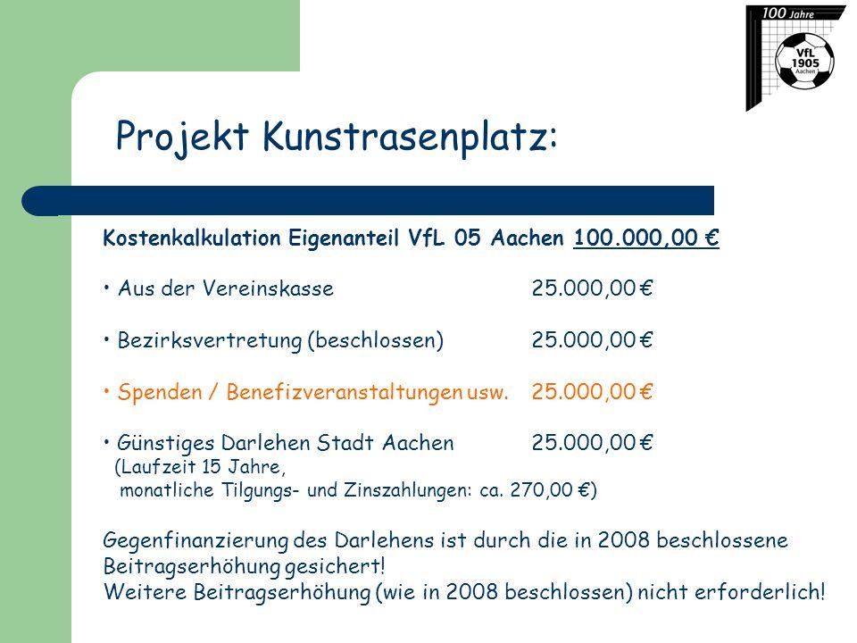 Kostenkalkulation Eigenanteil VfL 05 Aachen 100.000,00 € Aus der Vereinskasse25.000,00 € Bezirksvertretung (beschlossen)25.000,00 € Spenden / Benefizv