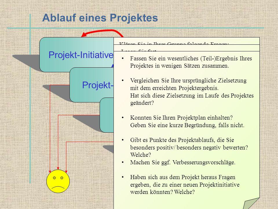 Ablauf eines Projektes Projekt-Initiative Projekt-SkizzeProjekt-Plan Projekt- Durchführung Projekt- Abschluss Klären Sie in Ihrer Gruppe folgende Frag