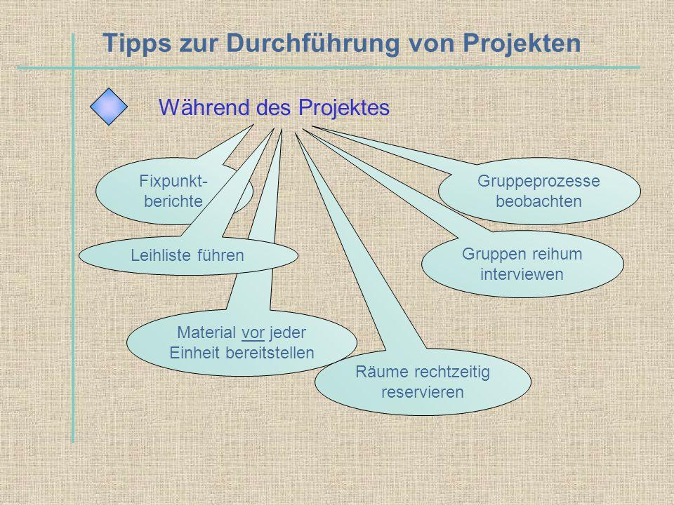 Tipps zur Durchführung von Projekten Während des Projektes Fixpunkt- berichte Gruppen reihum interviewen Räume rechtzeitig reservieren Gruppeprozesse