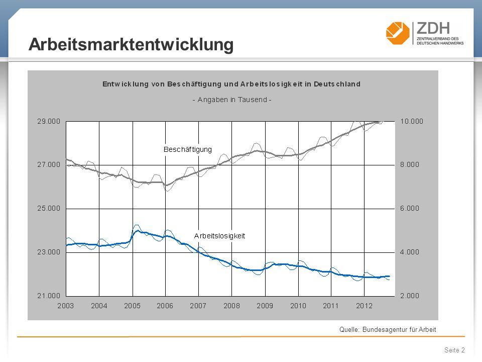 Arbeitsmarktentwicklung Seite 2 Quelle: Bundesagentur für Arbeit