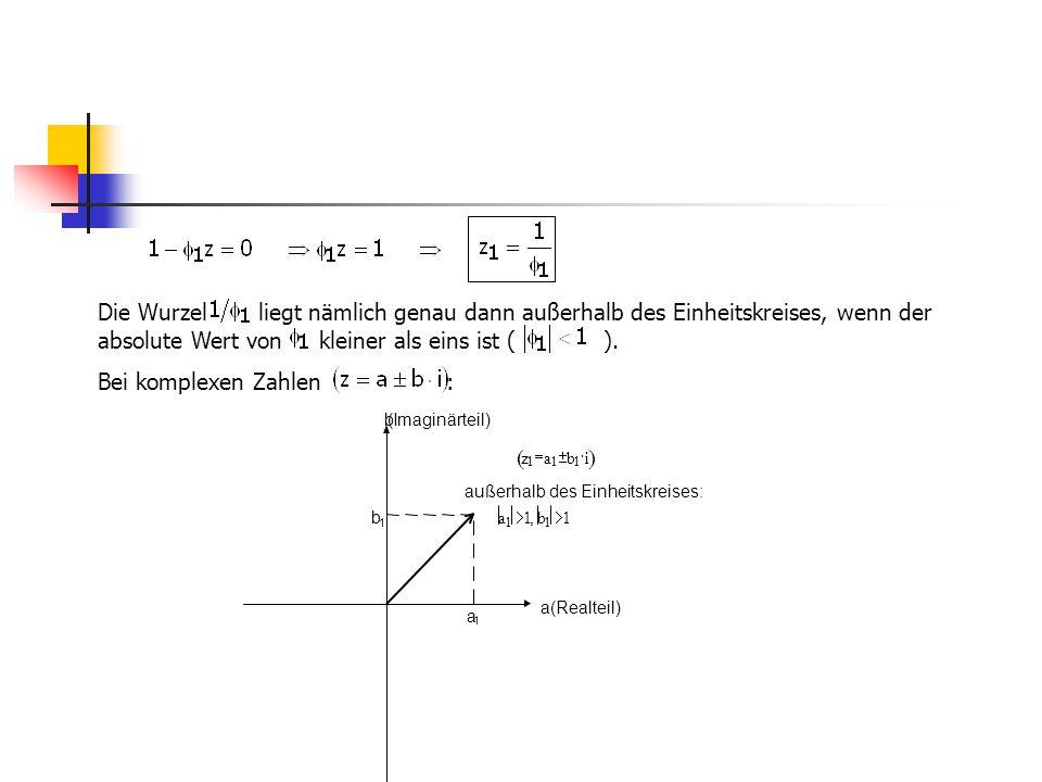 Die Wurzel liegt nämlich genau dann außerhalb des Einheitskreises, wenn der absolute Wert von kleiner als eins ist ( ). Bei komplexen Zahlen : b(Imagi