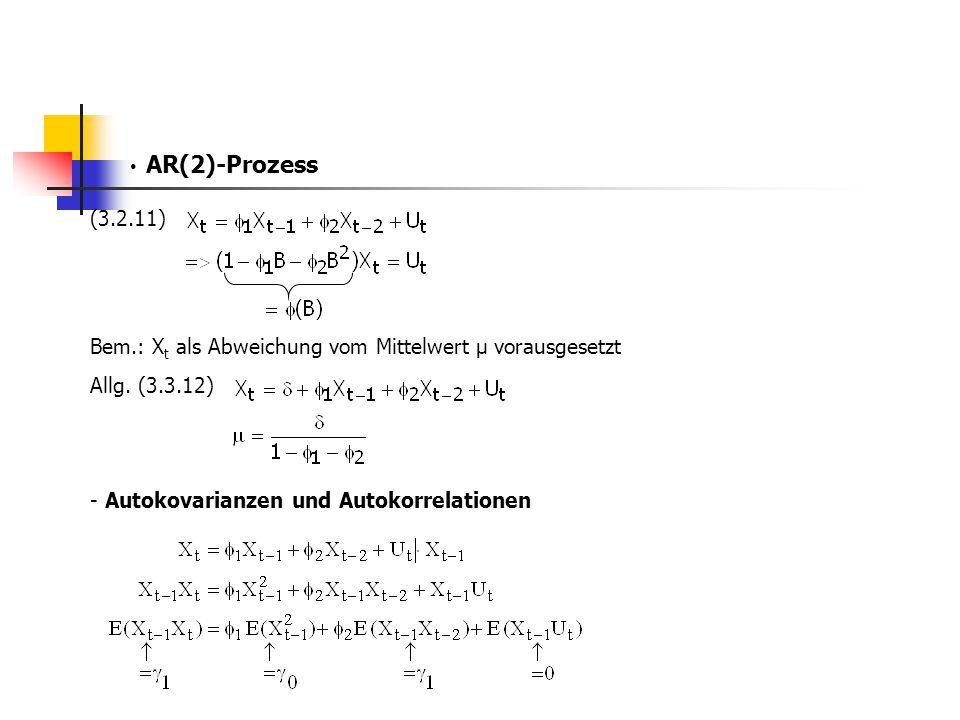 AR(2)-Prozess (3.2.11) Bem.: X t als Abweichung vom Mittelwert µ vorausgesetzt Allg. (3.3.12) - Autokovarianzen und Autokorrelationen