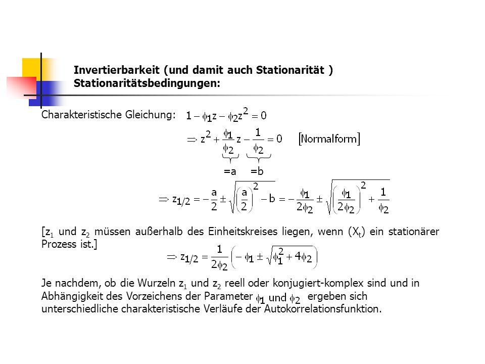 Charakteristische Gleichung: [z 1 und z 2 müssen außerhalb des Einheitskreises liegen, wenn (X t ) ein stationärer Prozess ist.] Je nachdem, ob die Wu