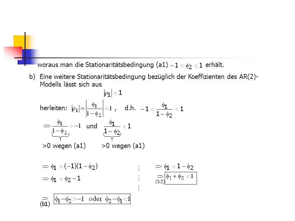 woraus man die Stationaritätsbedingung (a1) erhält. b) Eine weitere Stationaritätsbedingung bezüglich der Koeffizienten des AR(2)- Modells lässt sich