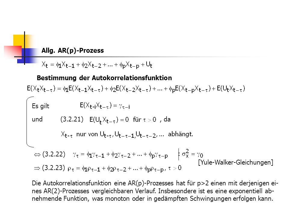 Allg. AR(p)-Prozess Bestimmung der Autokorrelationsfunktion Es gilt und (3.2.21), da  (3.2.22)  (3.2.23) Die Autokorrelationsfunktion eine AR(p)-Pro