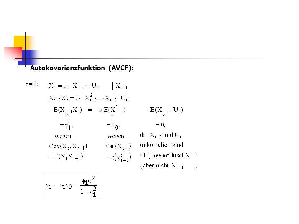 - Autokovarianzfunktion (AVCF):  =1: