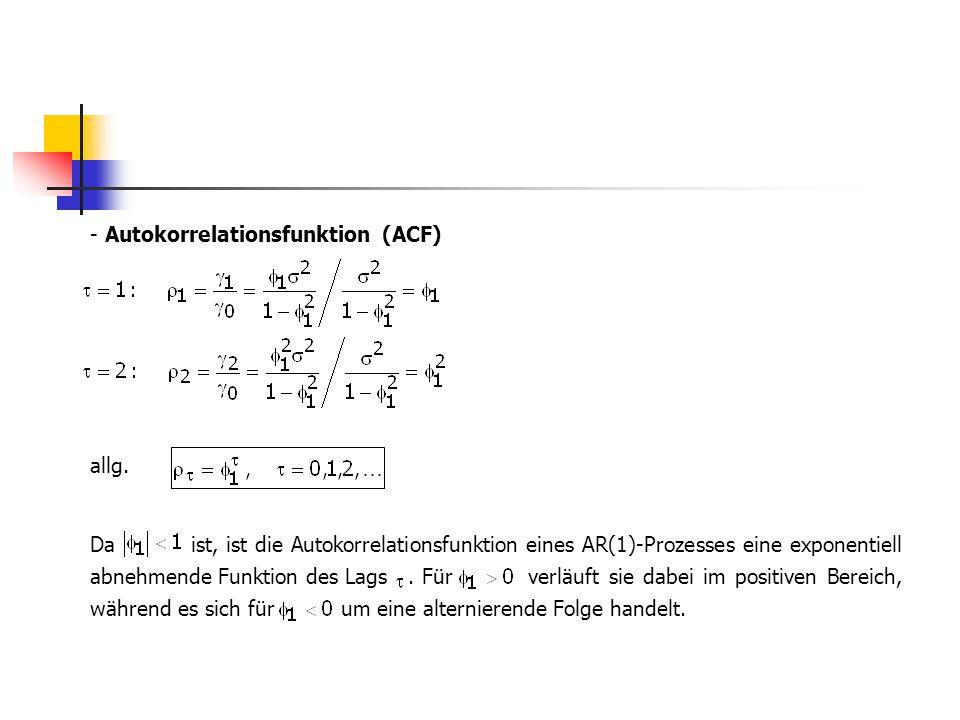- Autokorrelationsfunktion (ACF) allg. Da ist, ist die Autokorrelationsfunktion eines AR(1)-Prozesses eine exponentiell abnehmende Funktion des Lags.