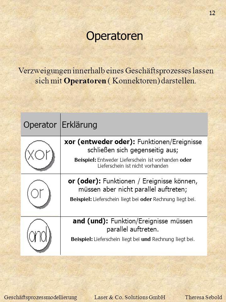 12 GeschäftsprozessmodellierungLaser & Co. Solutions GmbHTheresa Sebold Verzweigungen innerhalb eines Geschäftsprozesses lassen sich mit Operatoren (