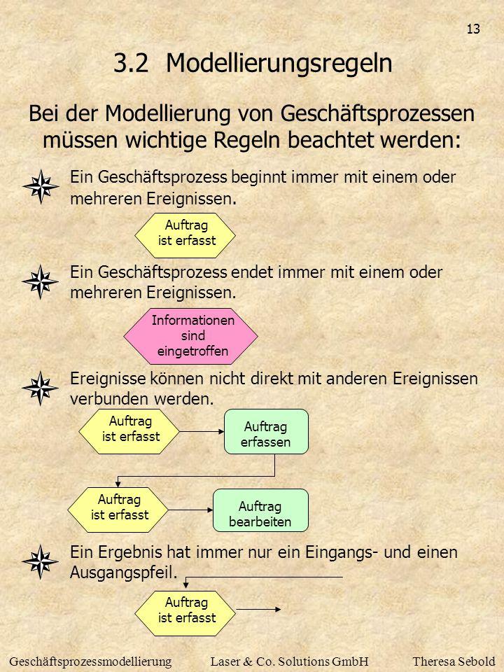 13 GeschäftsprozessmodellierungLaser & Co. Solutions GmbHTheresa Sebold 3.2 Modellierungsregeln Bei der Modellierung von Geschäftsprozessen müssen wic