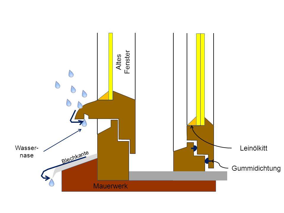 Wärme und Schallschutz Denkmalschutz steht über Energieeffizienz Der Wärmedämmwert wird als U-Wert Watt pro Quadratmeter Kelvin (W/m²K) ausgegeben: – Einfachfenster 4mm (altes Fenster) 5,9 U – Kastenfenster 4mm + Luft +8mm 1,8 U – Moderne Verglasungen 2,4cm 0,8 - 1,7 U Der Schallschutz liegt bei: – Einfachfenster bei ca.