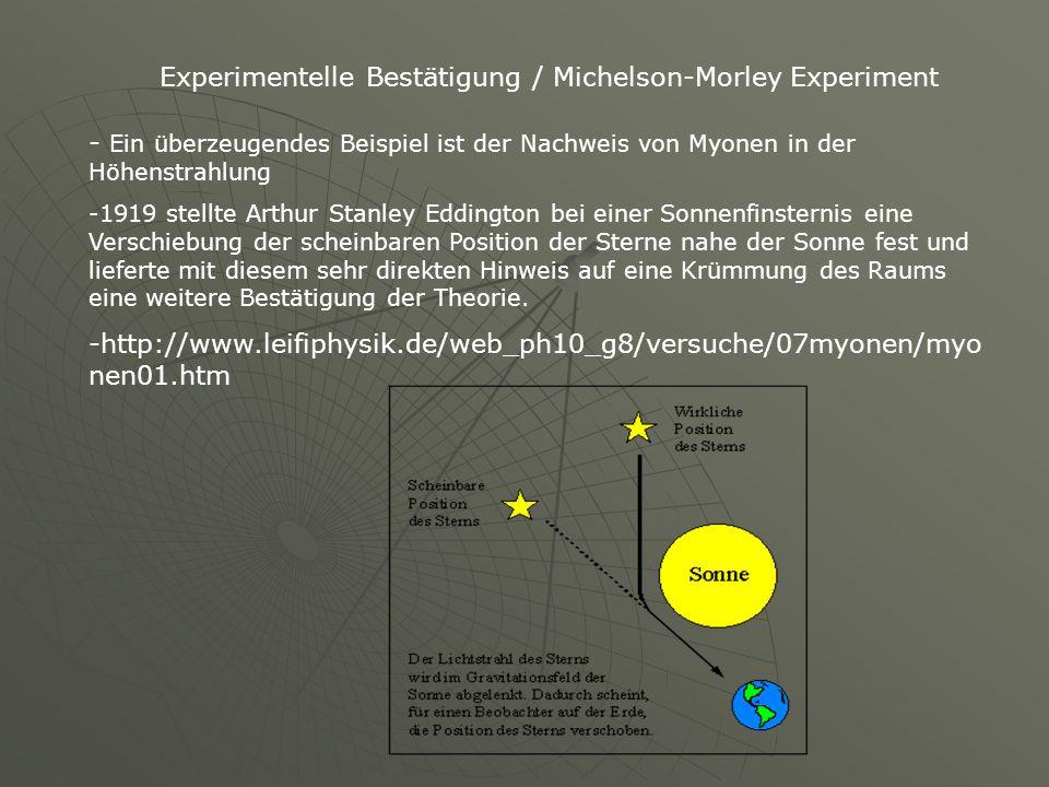 Experimentelle Bestätigung / Michelson-Morley Experiment - Ein überzeugendes Beispiel ist der Nachweis von Myonen in der Höhenstrahlung -1919 stellte