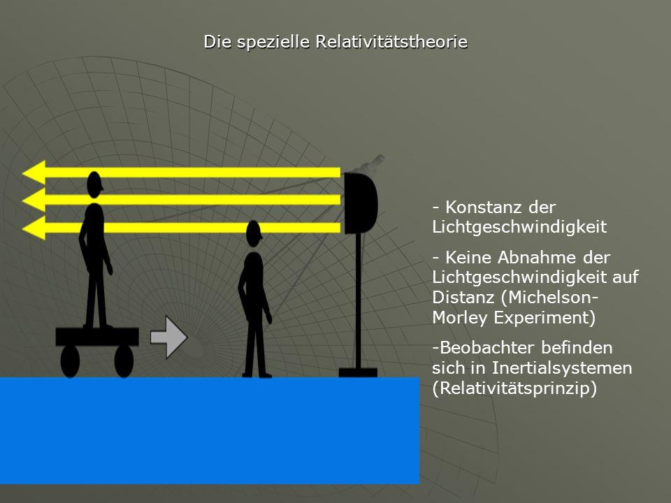 Die spezielle Relativitätstheorie - Konstanz der Lichtgeschwindigkeit - Keine Abnahme der Lichtgeschwindigkeit auf Distanz (Michelson- Morley Experime