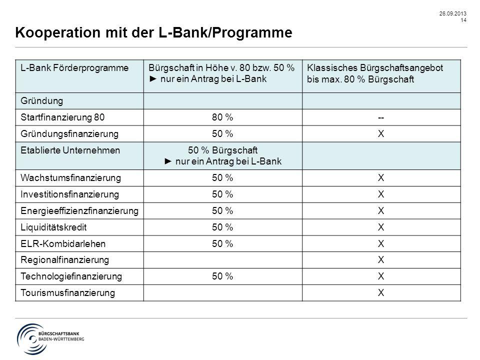 26.09.2013 14 Kooperation mit der L-Bank/Programme L-Bank FörderprogrammeBürgschaft in Höhe v. 80 bzw. 50 % ► nur ein Antrag bei L-Bank Klassisches Bü