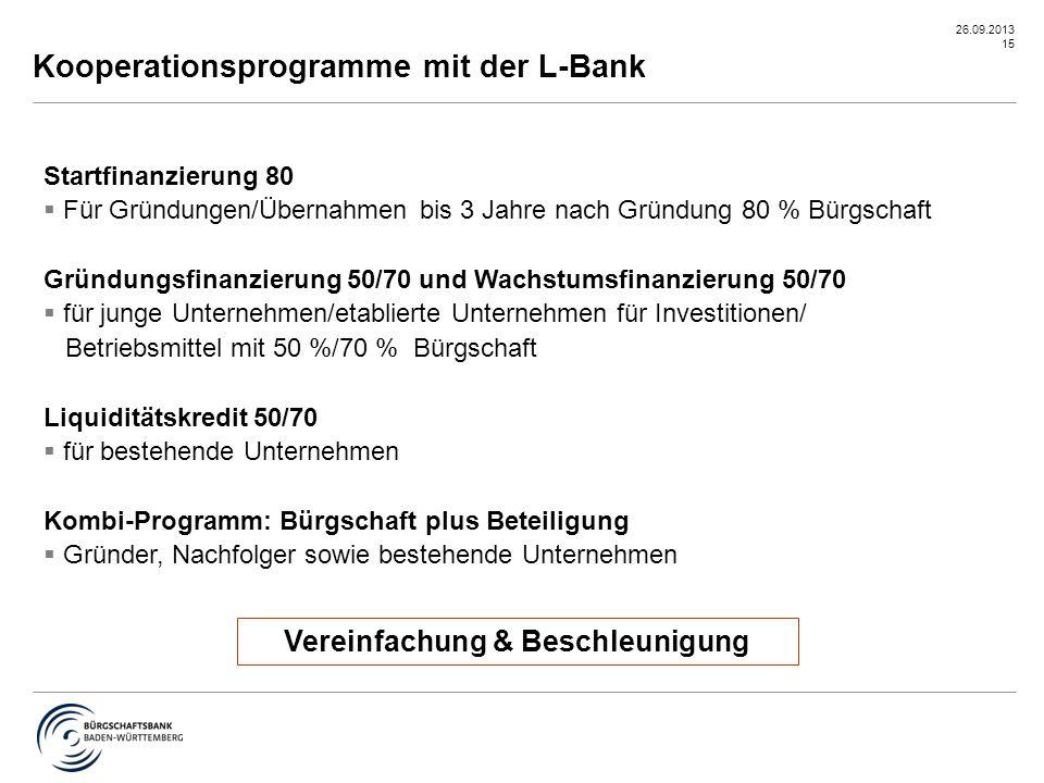 26.09.2013 15 Kooperationsprogramme mit der L-Bank Startfinanzierung 80  Für Gründungen/Übernahmen bis 3 Jahre nach Gründung 80 % Bürgschaft Gründung