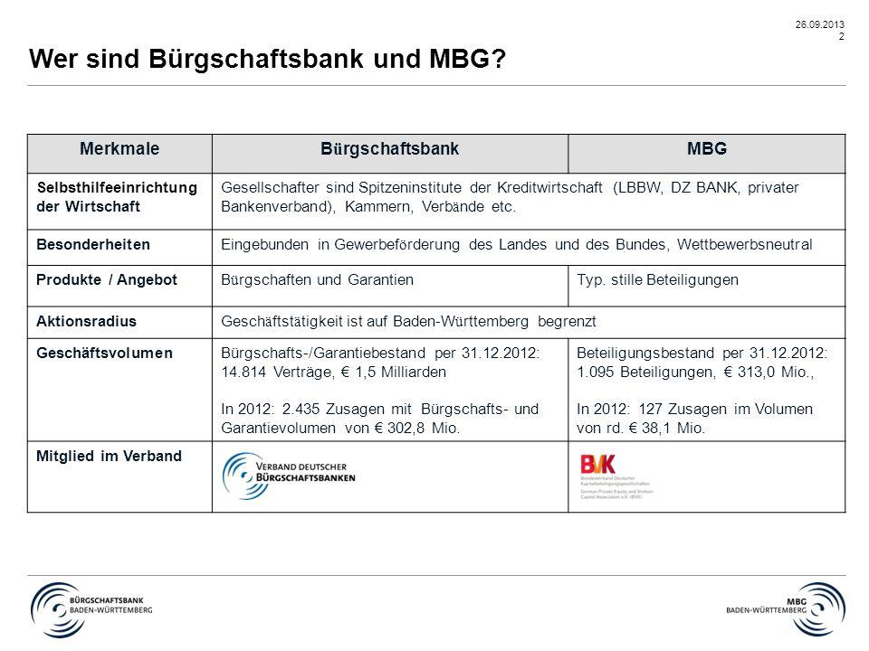 26.09.2013 13 Zuständigkeit L-Bank – Bürgschaftsbank Bis 1,25 Mio.