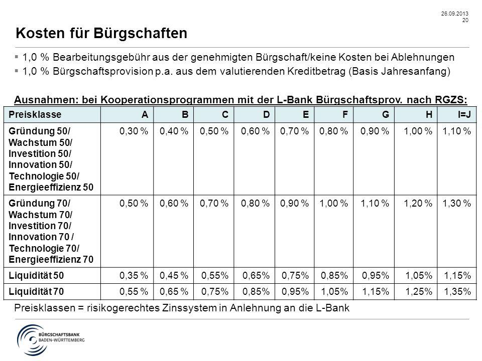 26.09.2013 20  1,0 % Bearbeitungsgebühr aus der genehmigten Bürgschaft/keine Kosten bei Ablehnungen  1,0 % Bürgschaftsprovision p.a. aus dem valutie