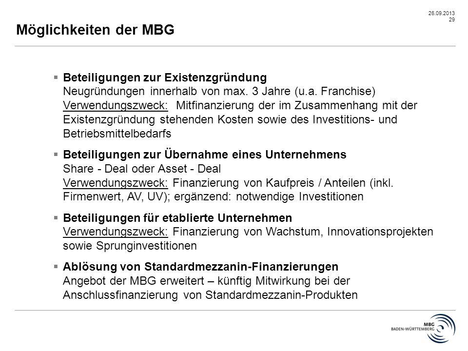 26.09.2013 29 Möglichkeiten der MBG  Beteiligungen zur Existenzgründung Neugründungen innerhalb von max. 3 Jahre (u.a. Franchise) Verwendungszweck: M