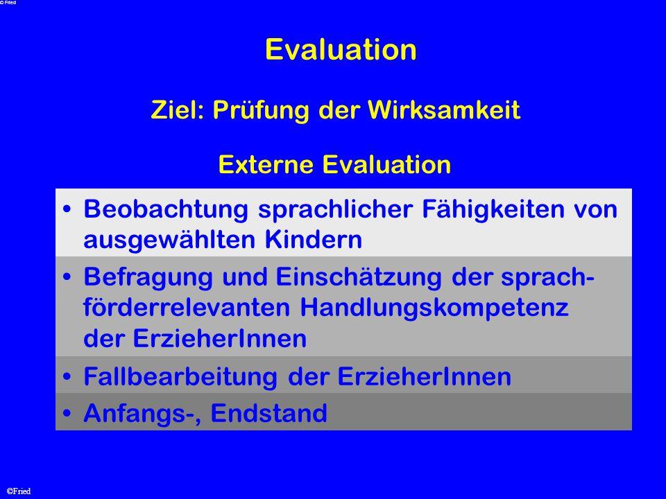 ©Fried Evaluation Ziel: Prüfung der Wirksamkeit Externe Evaluation Beobachtung sprachlicher Fähigkeiten von ausgewählten Kindern Befragung und Einschä