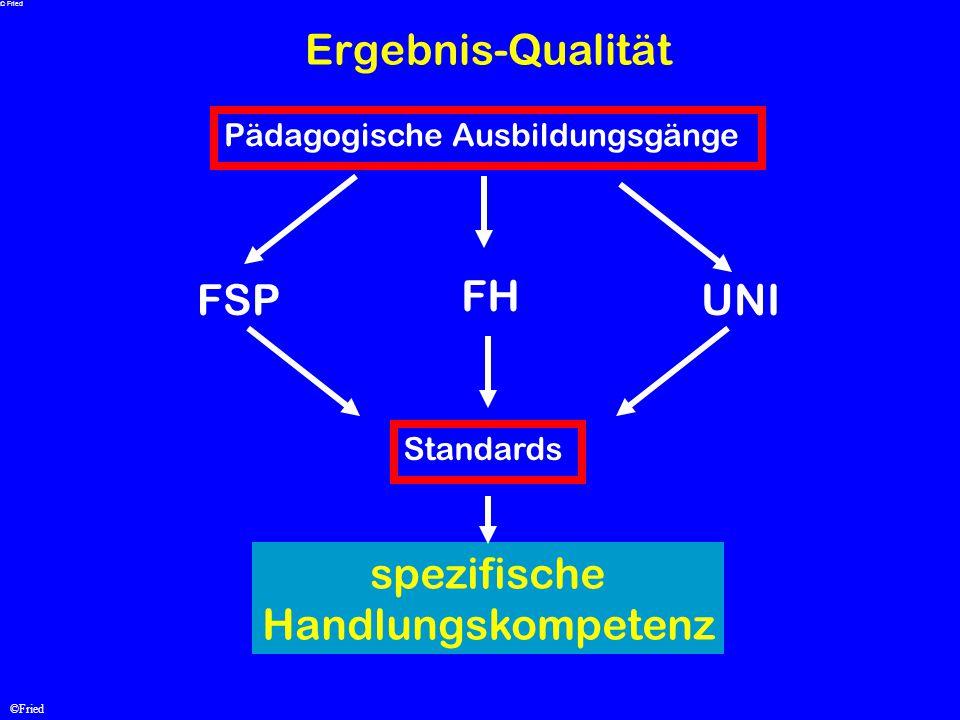 ©Fried Ergebnis-Qualität Pädagogische Ausbildungsgänge FSP FH UNI Standards spezifische Handlungskompetenz © Fried