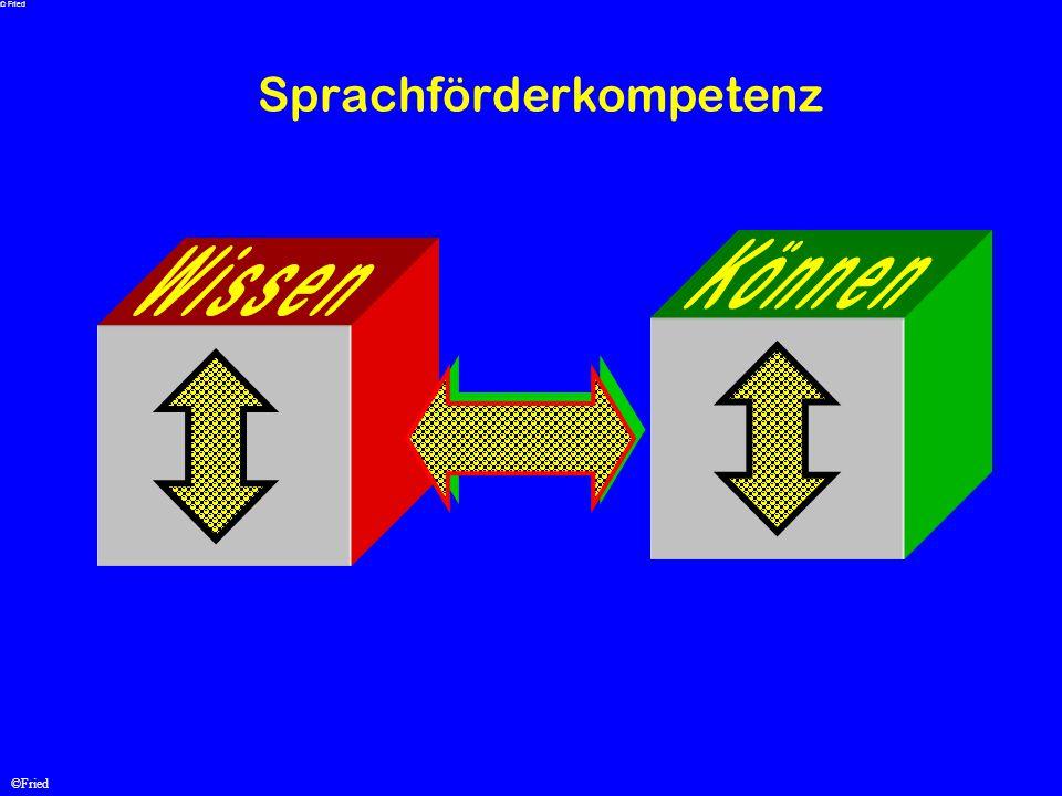 ©Fried Sprachförderkompetenz © Fried