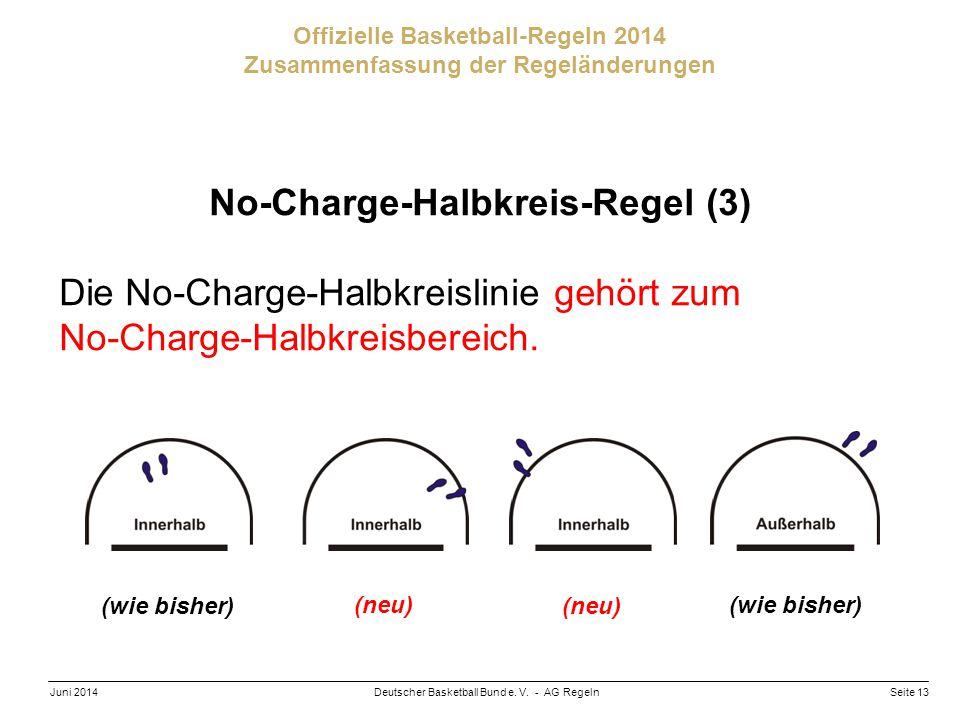 Seite 13Deutscher Basketball Bund e. V. - AG RegelnJuni 2014 Offizielle Basketball-Regeln 2014 Zusammenfassung der Regeländerungen No-Charge-Halbkreis