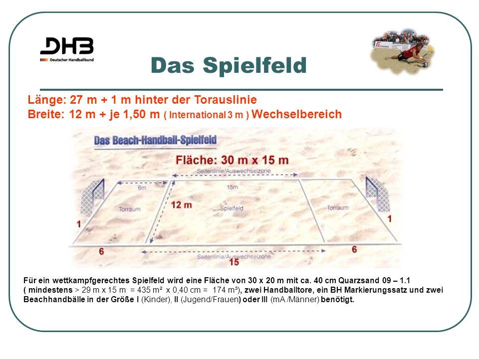 Länge: 27 m + 1 m hinter der Torauslinie Breite: 12 m + je 1,50 m ( International 3 m ) Wechselbereich Das Spielfeld Für ein wettkampfgerechtes Spielf