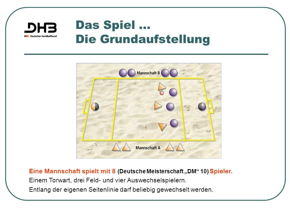 """Eine Mannschaft spielt mit 8 (Deutsche Meisterschaft """"DM"""" 10) Spieler. Einem Torwart, drei Feld- und vier Auswechselspielern. Entlang der eigenen Seit"""