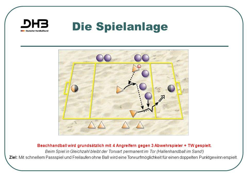Beachhandball wird grundsätzlich mit 4 Angreifern gegen 3 Abwehrspieler + TW gespielt. Beim Spiel in Gleichzahl bleibt der Torwart permanent im Tor (H