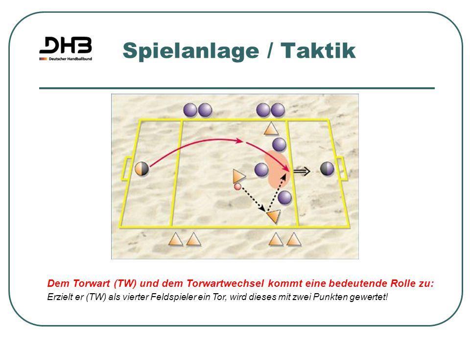 Dem Torwart (TW) und dem Torwartwechsel kommt eine bedeutende Rolle zu: Erzielt er (TW) als vierter Feldspieler ein Tor, wird dieses mit zwei Punkten