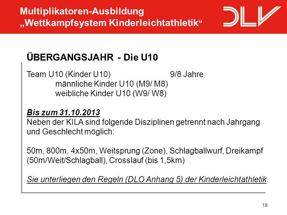 19 ÜBERGANGSJAHR - Die U10 Team U10 (Kinder U10)9/8 Jahre männliche Kinder U10 (M9/ M8) weibliche Kinder U10 (W9/ W8) Bis zum 31.10.2013 Neben der KIL