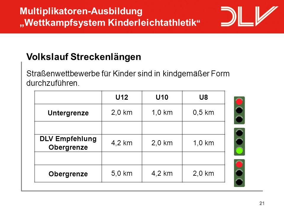 21 Volkslauf Streckenlängen U12U10U8 Untergrenze2,0 km1,0 km0,5 km DLV Empfehlung Obergrenze 4,2 km2,0 km1,0 km Obergrenze5,0 km4,2 km2,0 km Straßenwe