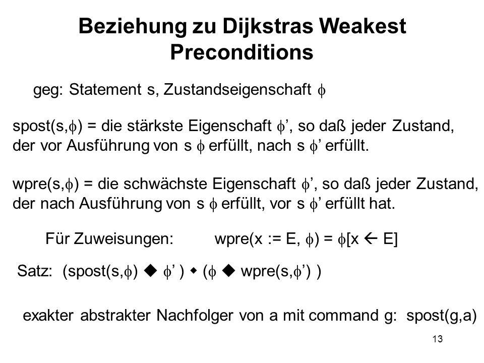 13 Beziehung zu Dijkstras Weakest Preconditions geg: Statement s, Zustandseigenschaft  spost(s,  ) = die stärkste Eigenschaft  ', so daß jeder Zust