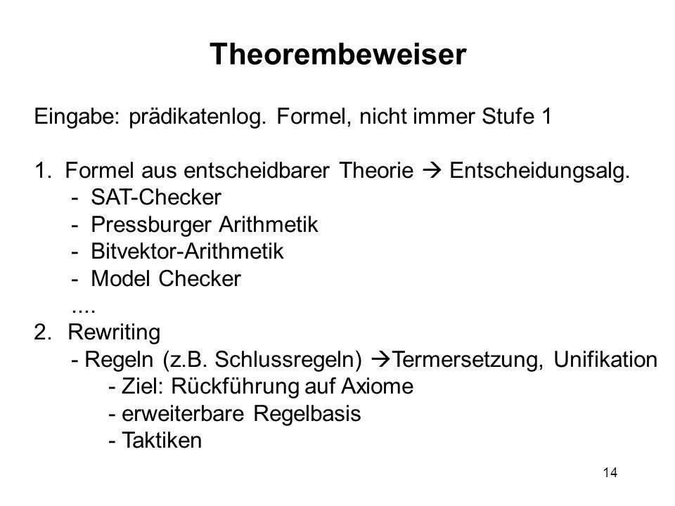 14 Theorembeweiser Eingabe: prädikatenlog. Formel, nicht immer Stufe 1 1. Formel aus entscheidbarer Theorie  Entscheidungsalg. - SAT-Checker - Pressb