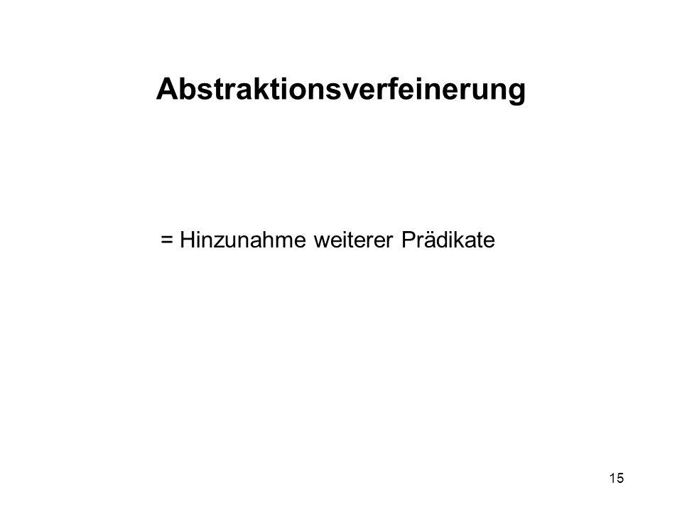 15 Abstraktionsverfeinerung = Hinzunahme weiterer Prädikate