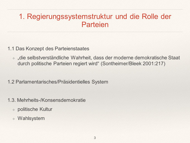 """1. Regierungssystemstruktur und die Rolle der Parteien 1.1 Das Konzept des Parteienstaates ❖ """"die selbstverständliche Wahrheit, dass der moderne demok"""