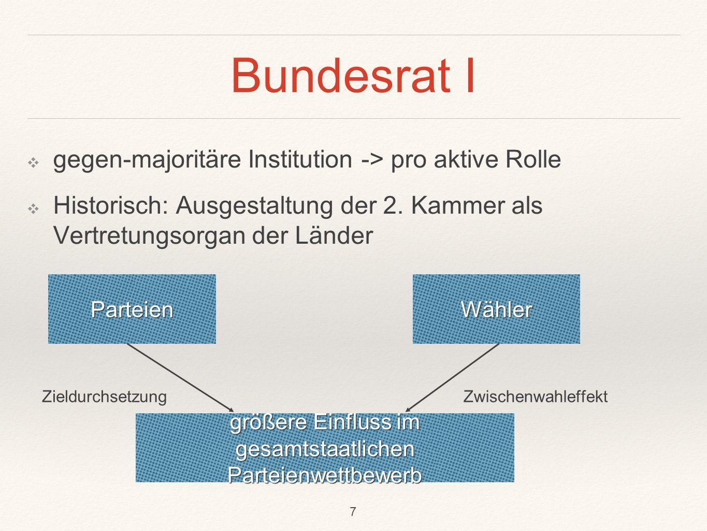 Bundesrat I ❖ gegen-majoritäre Institution -> pro aktive Rolle ❖ Historisch: Ausgestaltung der 2.