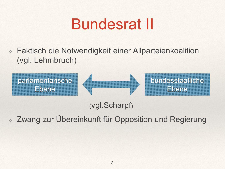 Bundesrat II ❖ Faktisch die Notwendigkeit einer Allparteienkoalition (vgl. Lehmbruch) ❖ Zwang zur Übereinkunft für Opposition und Regierung parlamenta