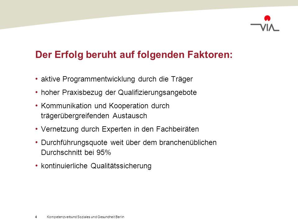Kompetenzverbund Soziales und Gesundheit Berlin4 Der Erfolg beruht auf folgenden Faktoren: aktive Programmentwicklung durch die Träger hoher Praxisbezug der Qualifizierungsangebote Kommunikation und Kooperation durch trägerübergreifenden Austausch Vernetzung durch Experten in den Fachbeiräten Durchführungsquote weit über dem branchenüblichen Durchschnitt bei 95% kontinuierliche Qualitätssicherung