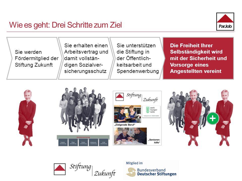 Wir unterstützen Sie in Ihrem sozialen Engagement Förderverein Community Webinare Flyer, Broschüren Community