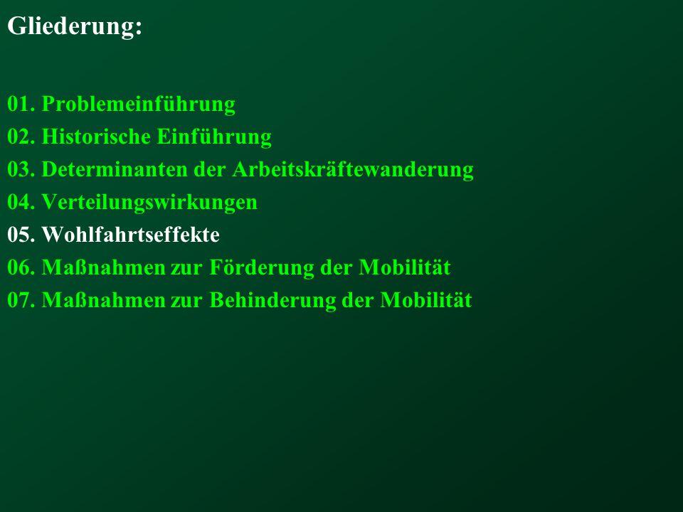 Gliederung: 01.Problemeinführung 02. Historische Einführung 03.