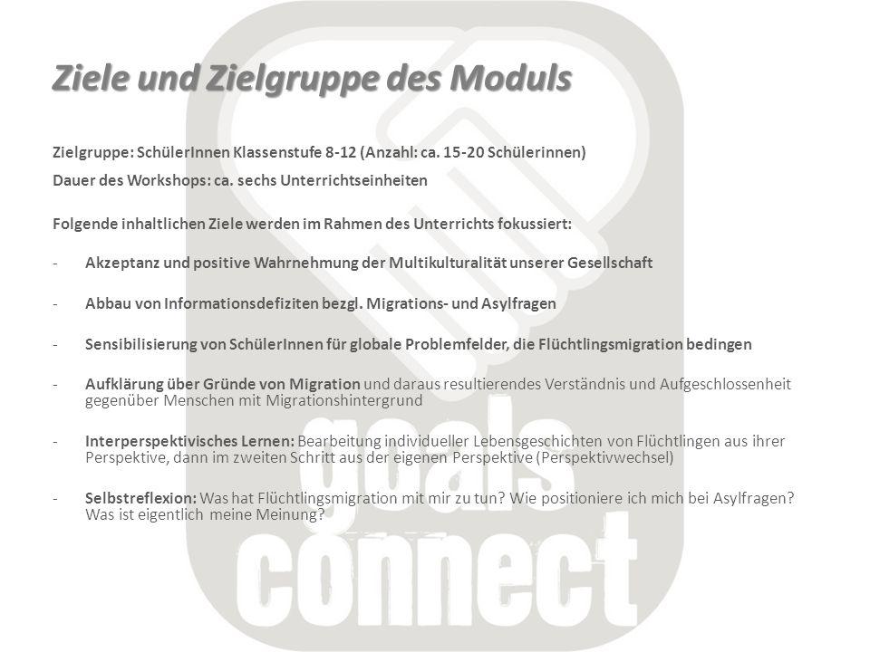 Ziele und Zielgruppe des Moduls Zielgruppe: SchülerInnen Klassenstufe 8-12 (Anzahl: ca. 15-20 Schülerinnen) Dauer des Workshops: ca. sechs Unterrichts