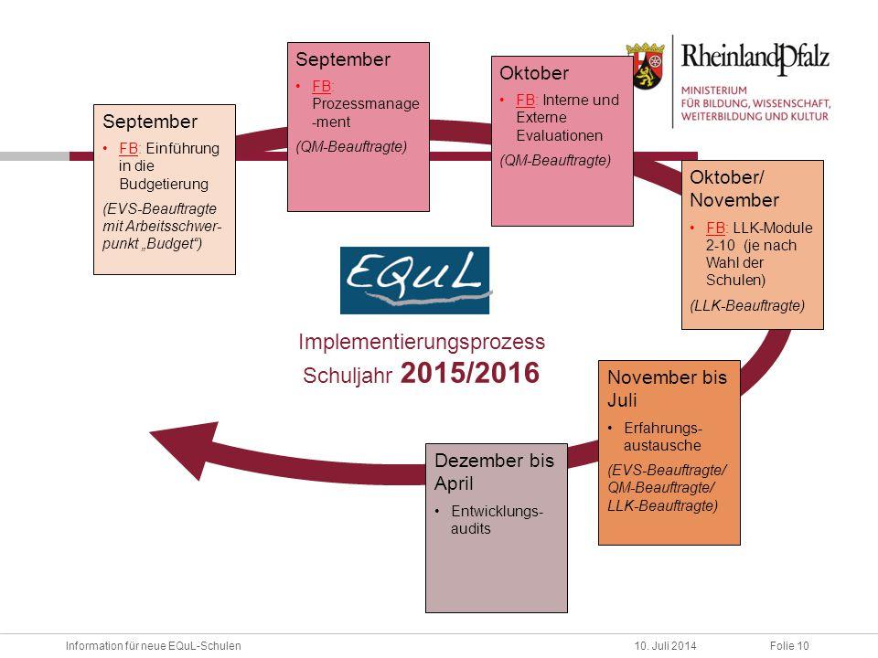 Folie 10Information für neue EQuL-Schulen10. Juli 2014 September FB: Prozessmanage -ment (QM-Beauftragte) November bis Juli Erfahrungs- austausche (EV