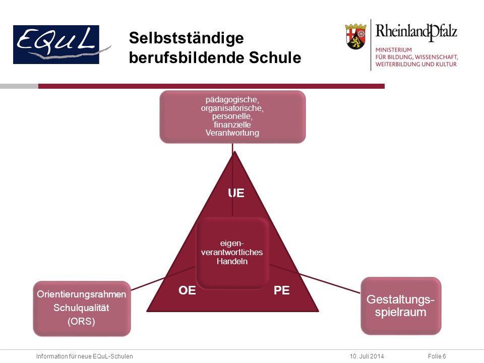 Folie 6Information für neue EQuL-Schulen10. Juli 2014 Selbstständige berufsbildende Schule UE PEOE eigen- verantwortliches Handeln pädagogische, organ