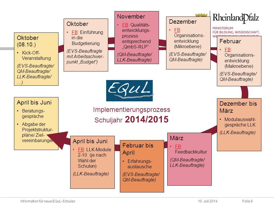 Folie 9Information für neue EQuL-Schulen10. Juli 2014 April bis Juni Beratungs- gespräche Abgabe der Projektstruktur- pläne/ Ziel- vereinbarungen Febr