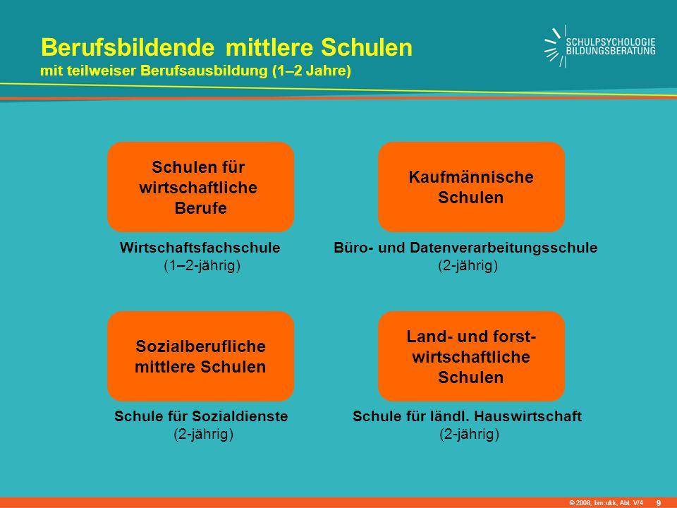 © 2008, bm:ukk, Abt. V/4 Berufsbildende mittlere Schulen mit teilweiser Berufsausbildung (1–2 Jahre) Wirtschaftsfachschule (1–2-jährig) Schulen für wi