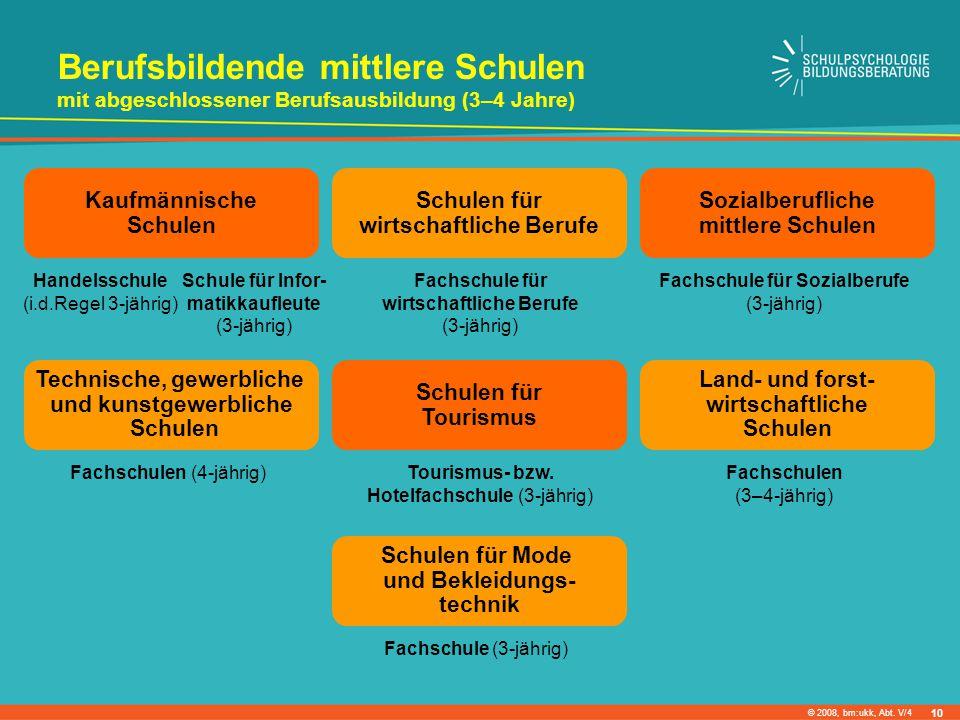 © 2008, bm:ukk, Abt. V/4 Berufsbildende mittlere Schulen mit abgeschlossener Berufsausbildung (3–4 Jahre) Fachschulen (4-jährig) Technische, gewerblic