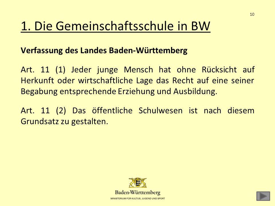 1.Die Gemeinschaftsschule in BW Verfassung des Landes Baden-Württemberg Art.