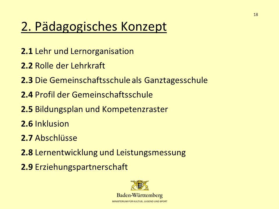 2. Pädagogisches Konzept 2.1 Lehr und Lernorganisation 2.2 Rolle der Lehrkraft 2.3 Die Gemeinschaftsschule als Ganztagesschule 2.4 Profil der Gemeinsc